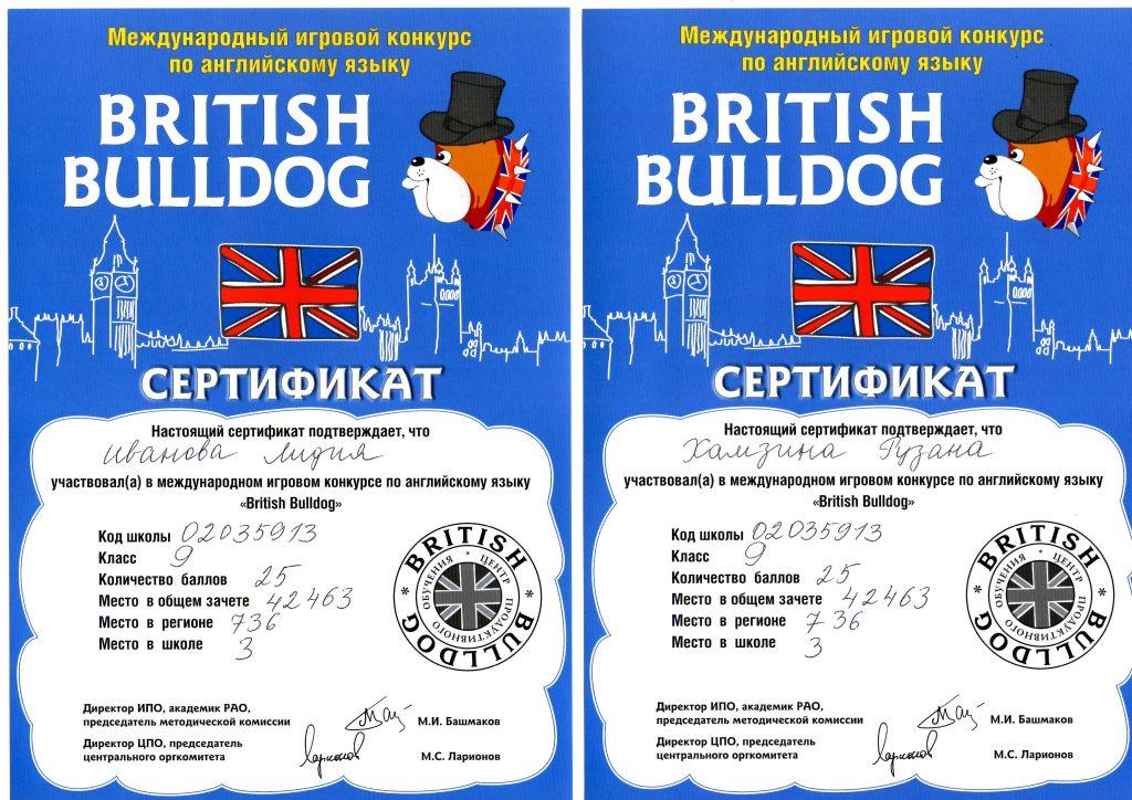Конкурсы по английскому языку бульдог